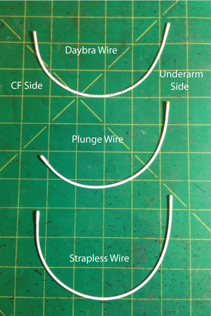 Common wire shapes